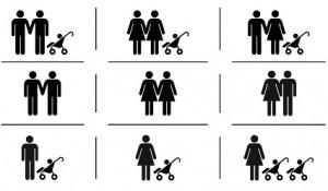 Tipos familias
